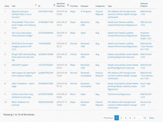 Display easy to use, powerful datagrids using WordPress WP App Studio